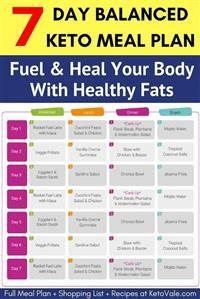keto diet plan for beginners free uk